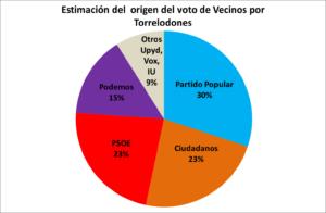 votos1.jpg